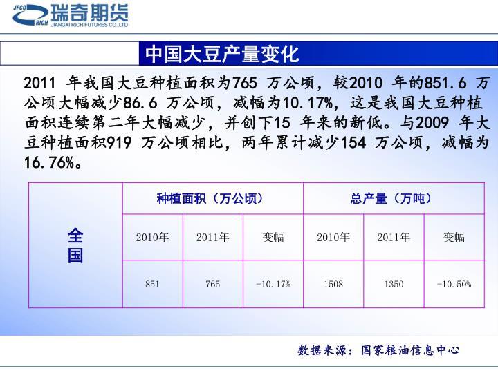 中国大豆产量变化