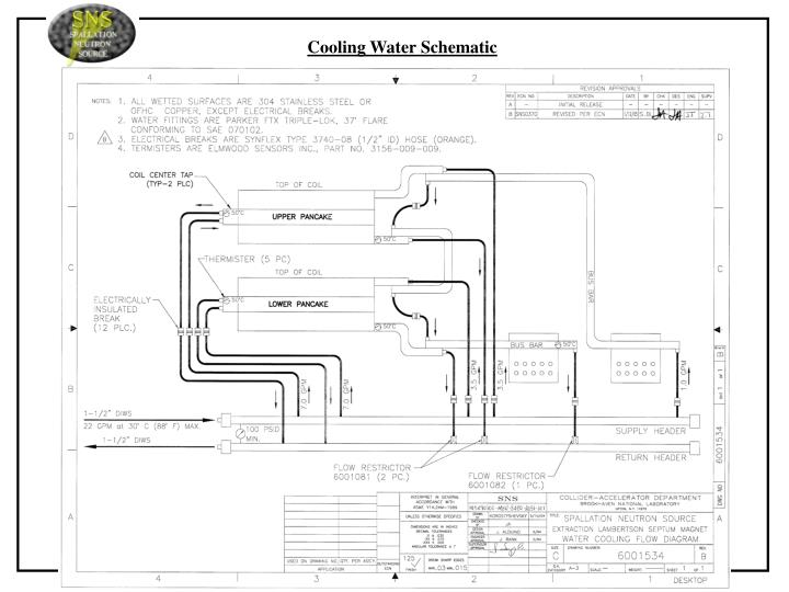 Cooling Water Schematic