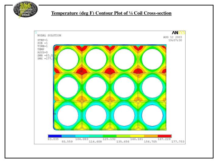 Temperature (deg F) Contour Plot of ¼ Coil Cross-section