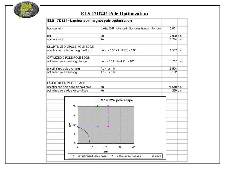 ELS 17D224 Pole Optimization