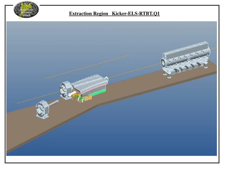 Extraction Region   Kicker-ELS-RTBT.Q1
