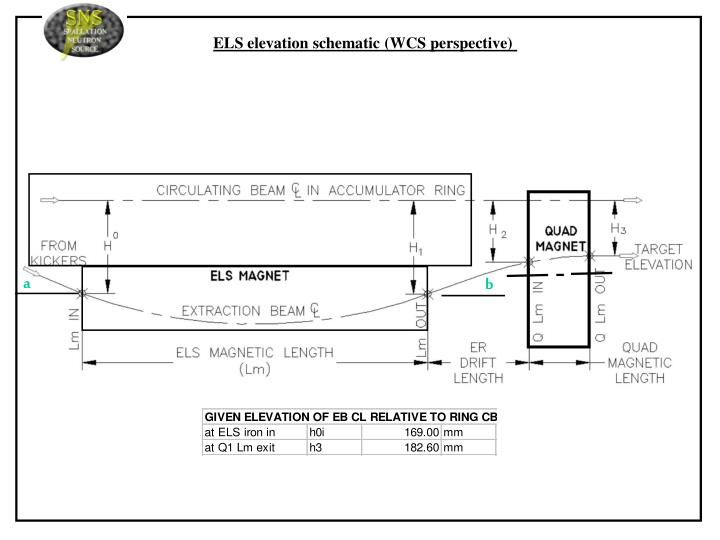 ELS elevation schematic (WCS perspective)
