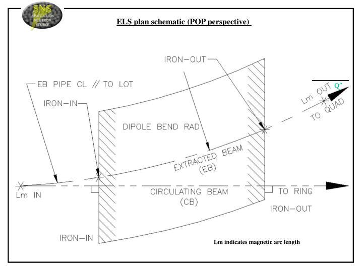 ELS plan schematic (POP perspective)