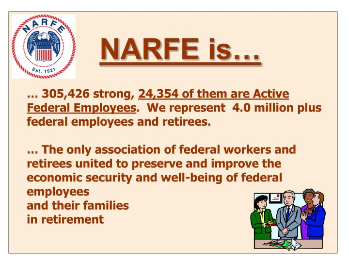 NARFE is…