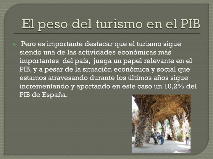 El peso del turismo en el PIB