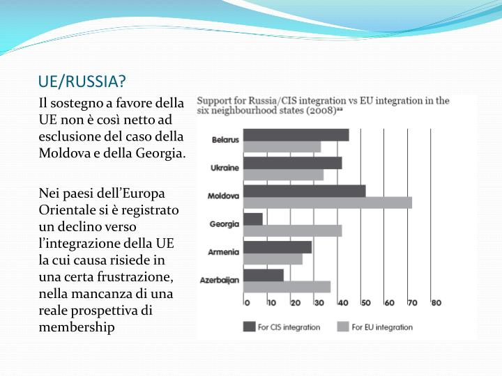 UE/RUSSIA?