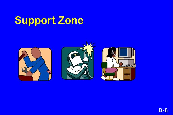 Support Zone
