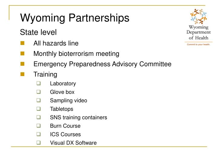 Wyoming Partnerships