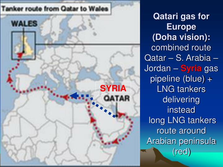 Qatari gas for Europe