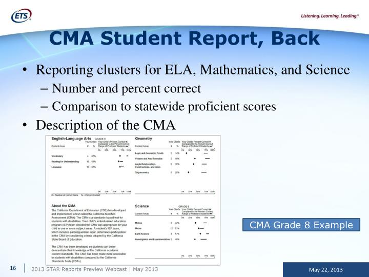 CMA Student Report, Back
