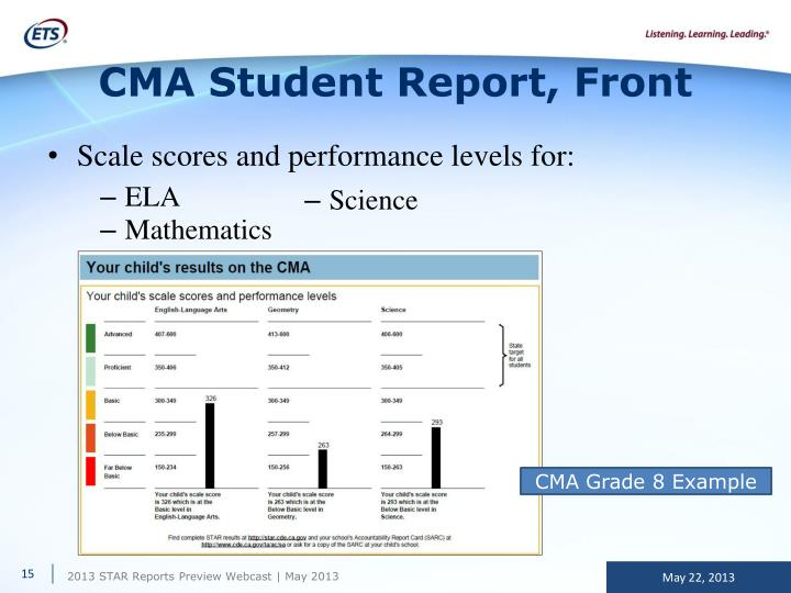 CMA Student Report, Front