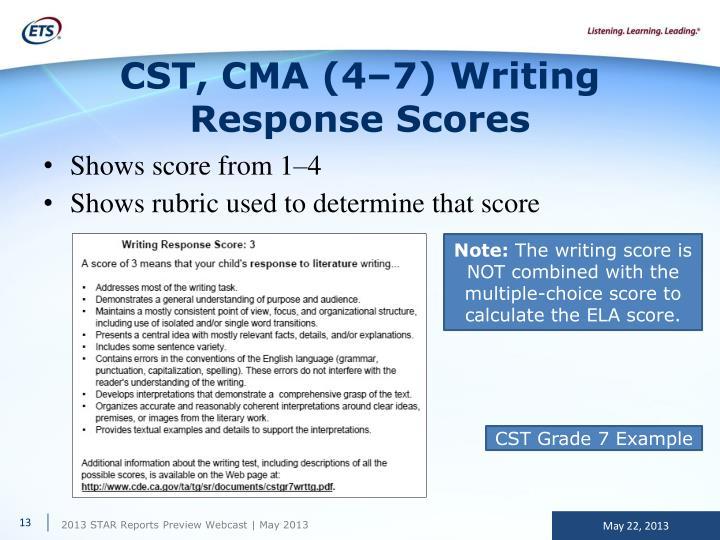 CST, CMA (4–7) Writing Response Scores