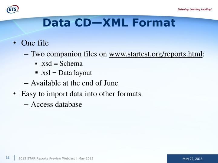 Data CD—XML Format