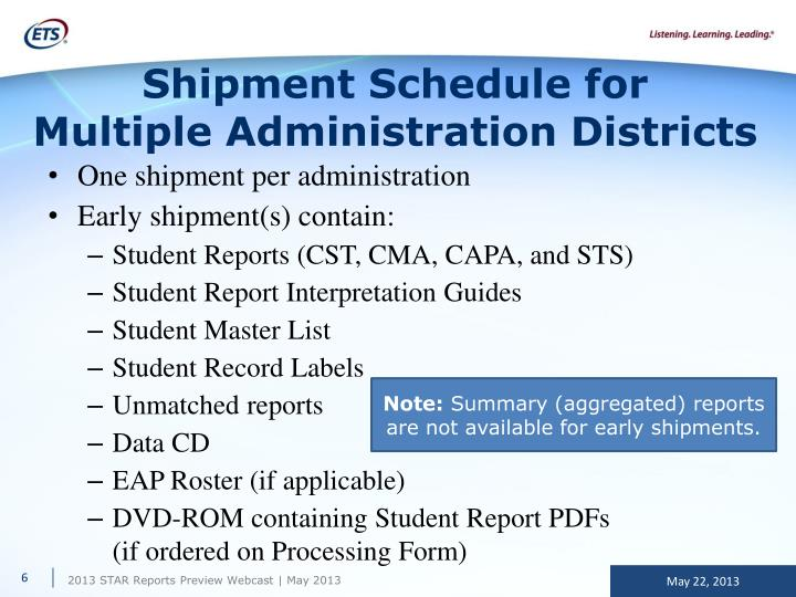 Shipment Schedule for