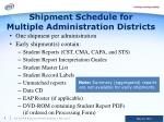 shipment schedule for multiple administration districts