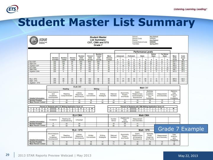 Student Master List Summary