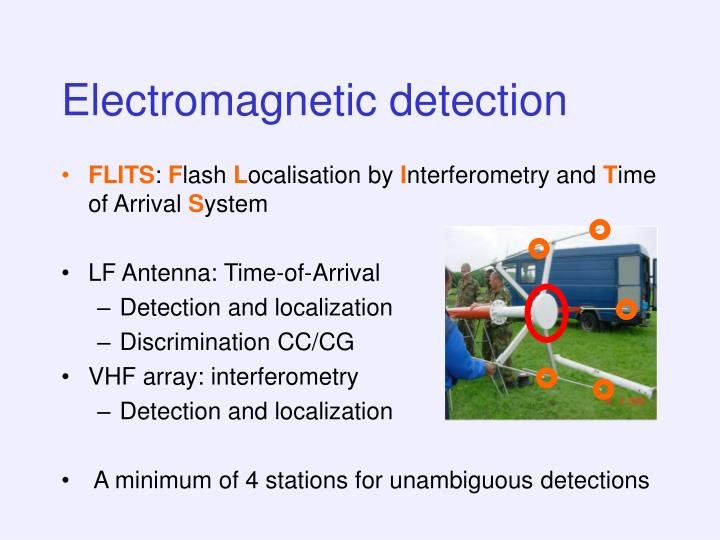 Electromagnetic detection