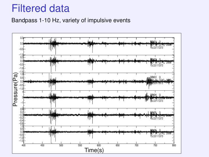 Bandpass 1-10 Hz, variety of impulsive events