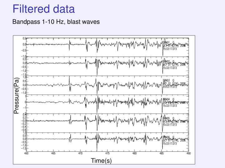 Bandpass 1-10 Hz, blast waves