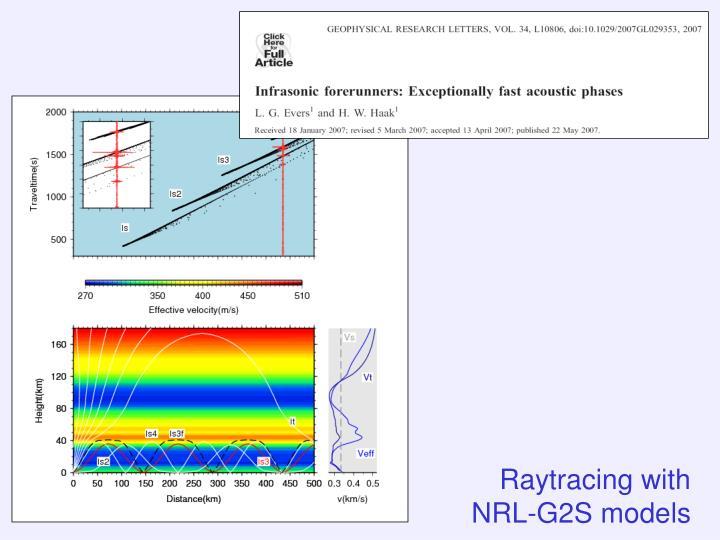 Raytracing with