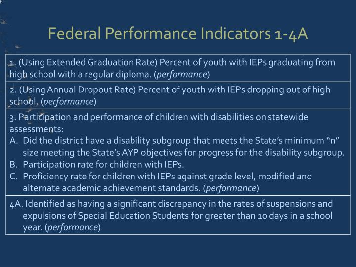Federal Performance Indicators 1-