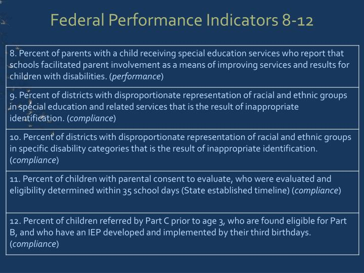 Federal Performance Indicators 8-12