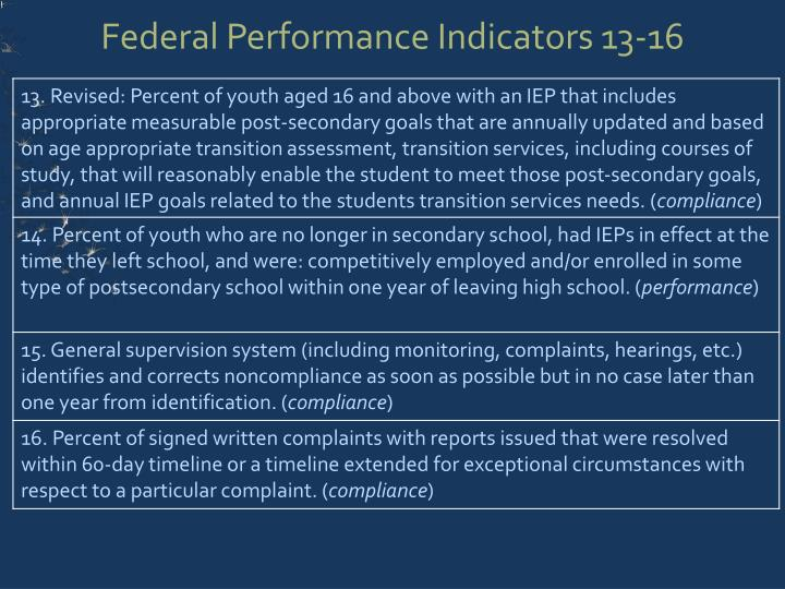 Federal Performance Indicators 13-16