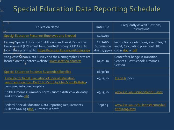 Special Education Data Reporting Schedule