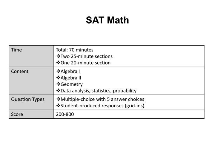 SAT Math