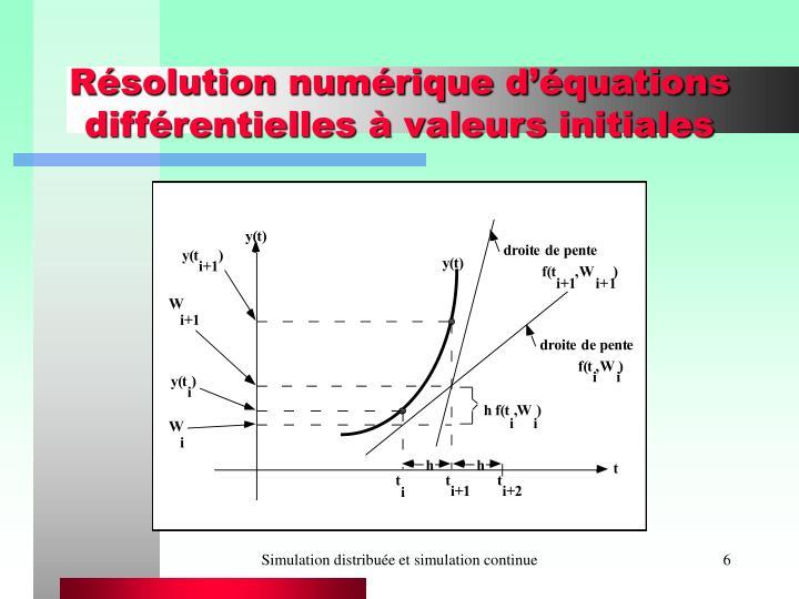Résolution numérique d'équations différentielles à valeurs initiales