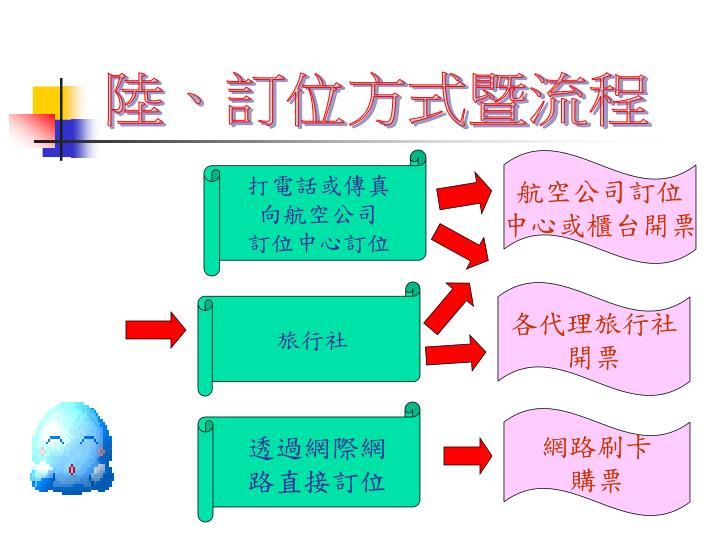 陸、訂位方式暨流程