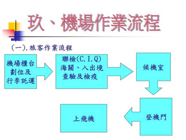 玖、機場作業流程