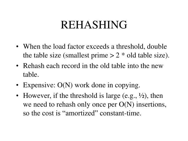 REHASHING