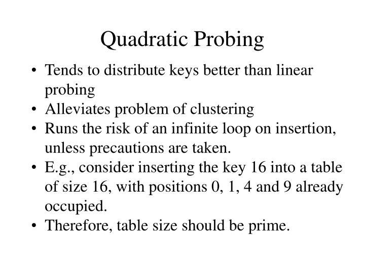 Quadratic Probing