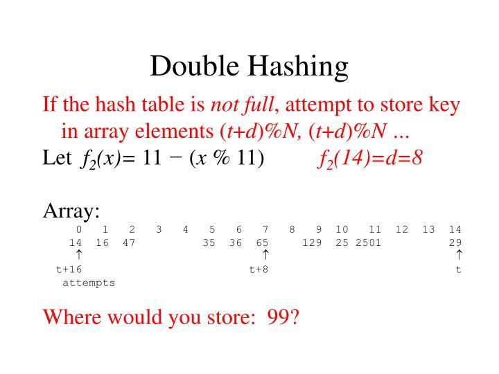 Double Hashing