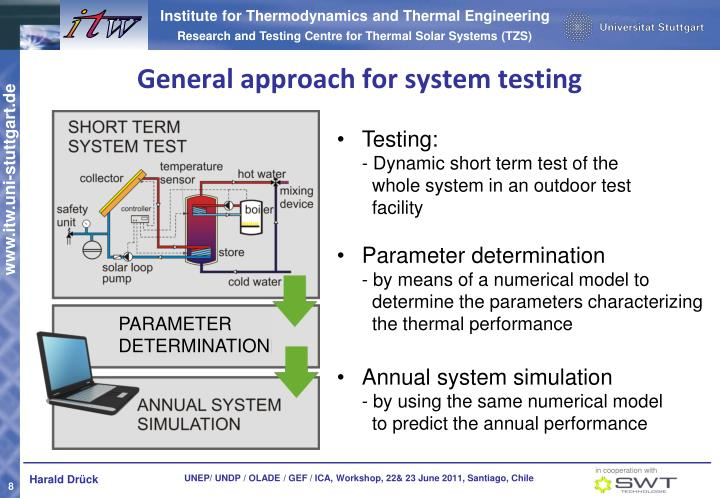General approach for system testing