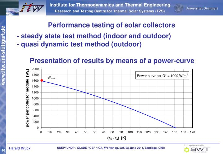 Performance testing of solar collectors