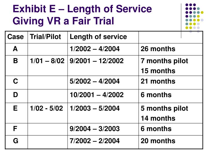 Exhibit E – Length of Service