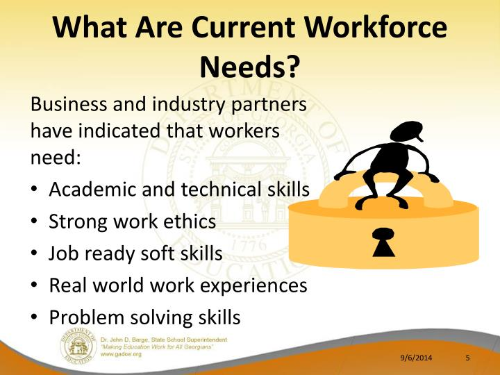 What Are Current Workforce Needs?