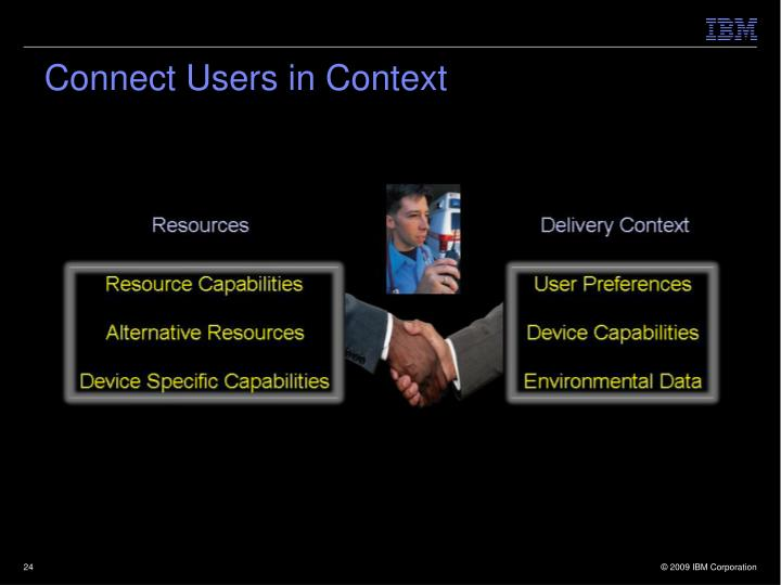 Connect Users in Context
