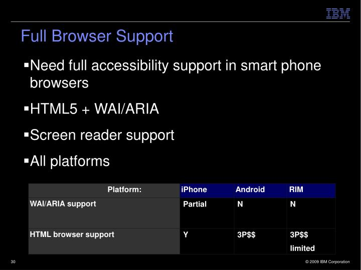 Full Browser Support