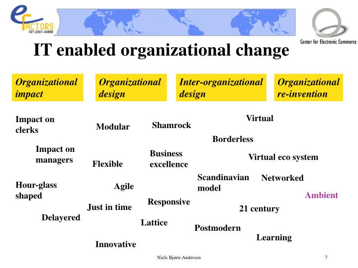 IT enabled organizational change