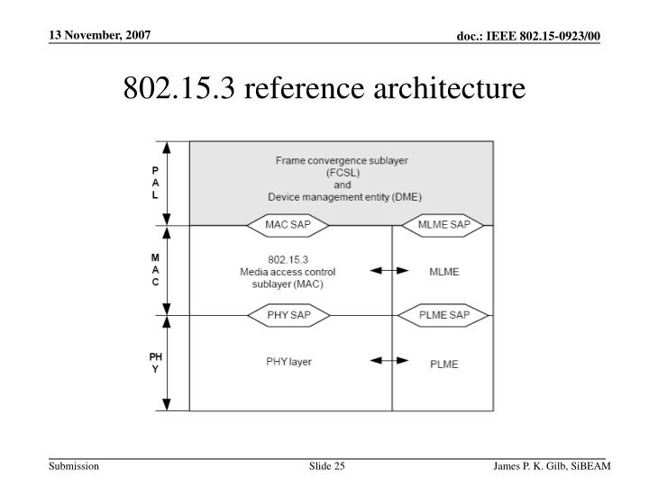 802.15.3 reference architecture