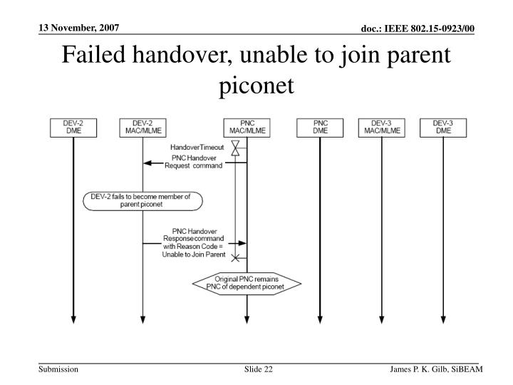 Failed handover, unable to join parent piconet