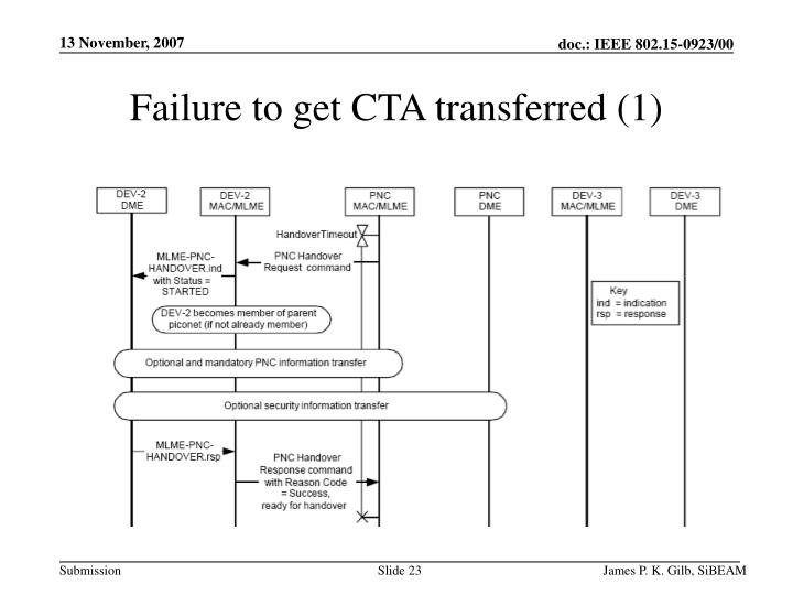 Failure to get CTA transferred (1)