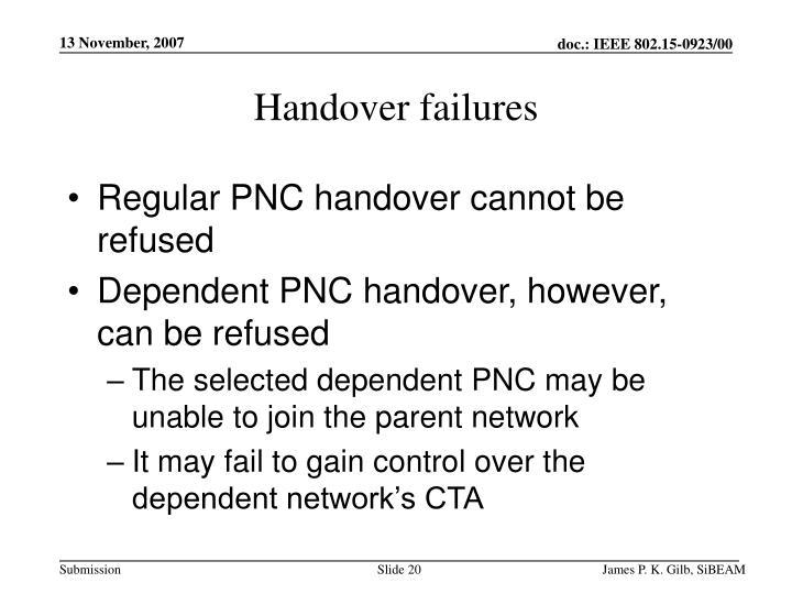 Handover failures