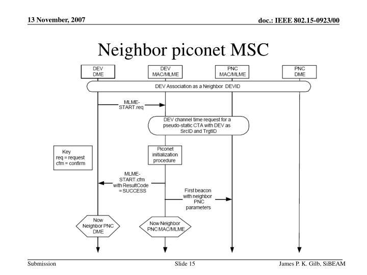 Neighbor piconet MSC