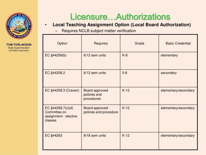 Licensure…Authorizations