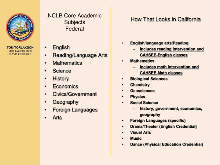 NCLB Core Academic Subjects