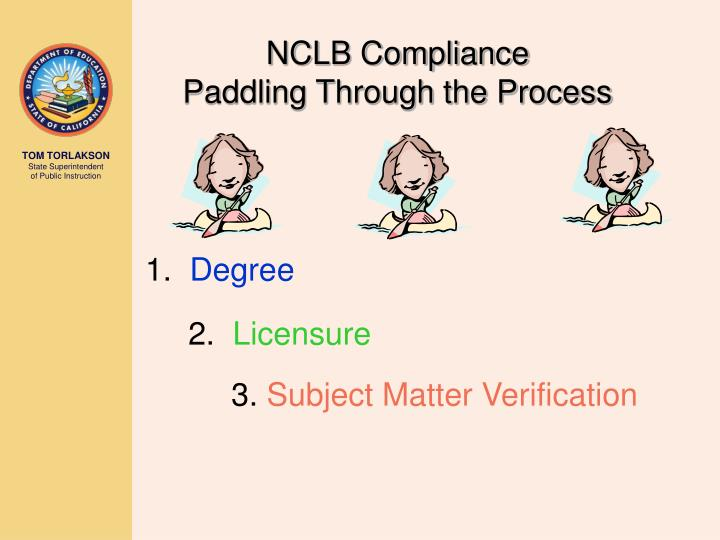 NCLB Compliance
